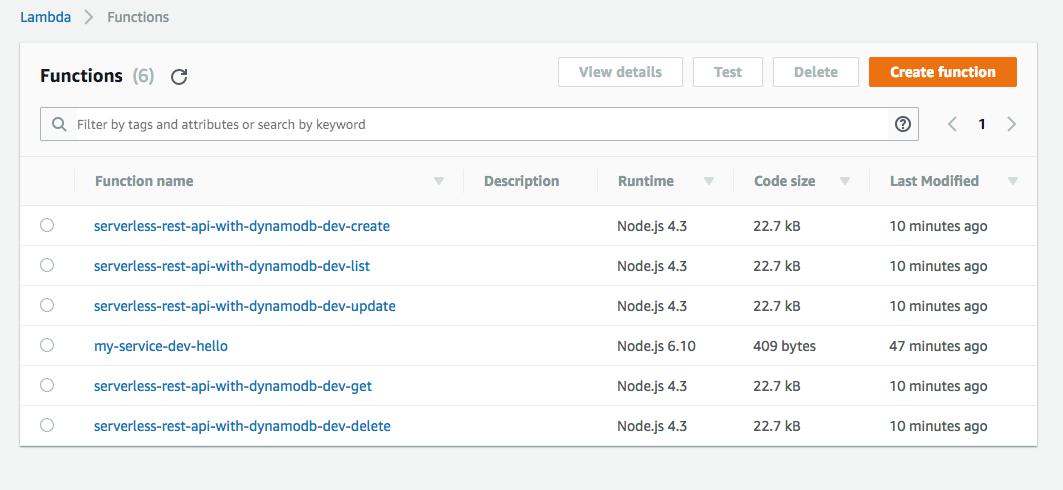 Serverless App Using AWS Lambda