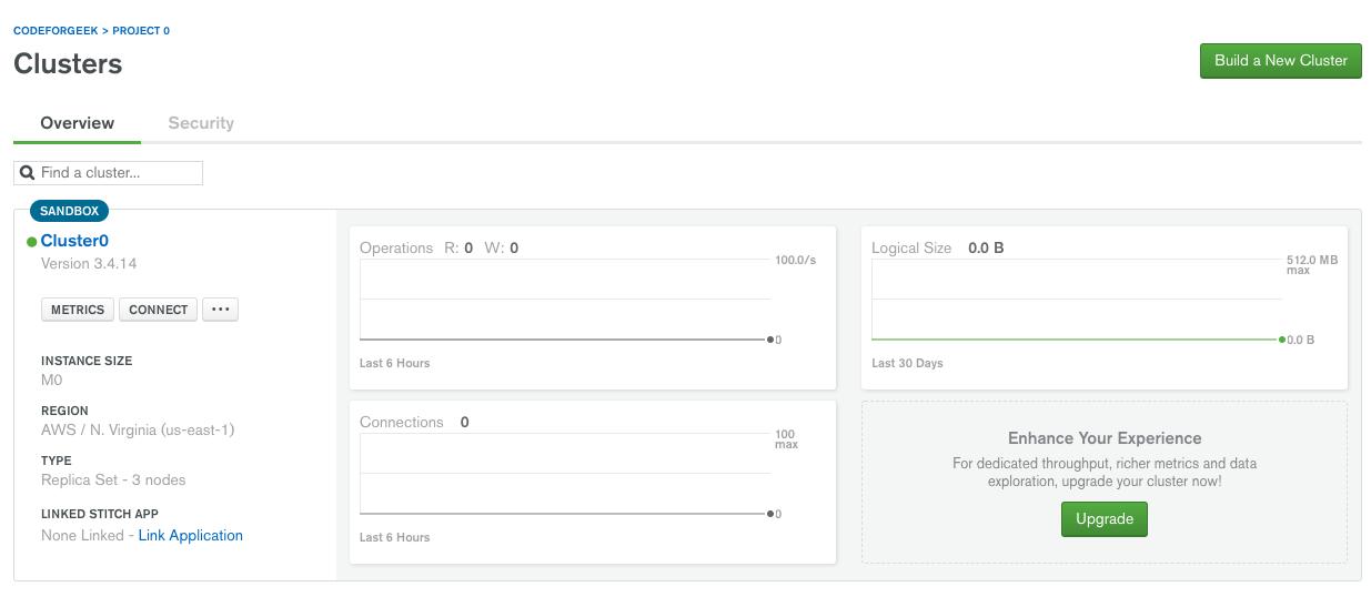 MongoDB Atlas Cluster Dashboard