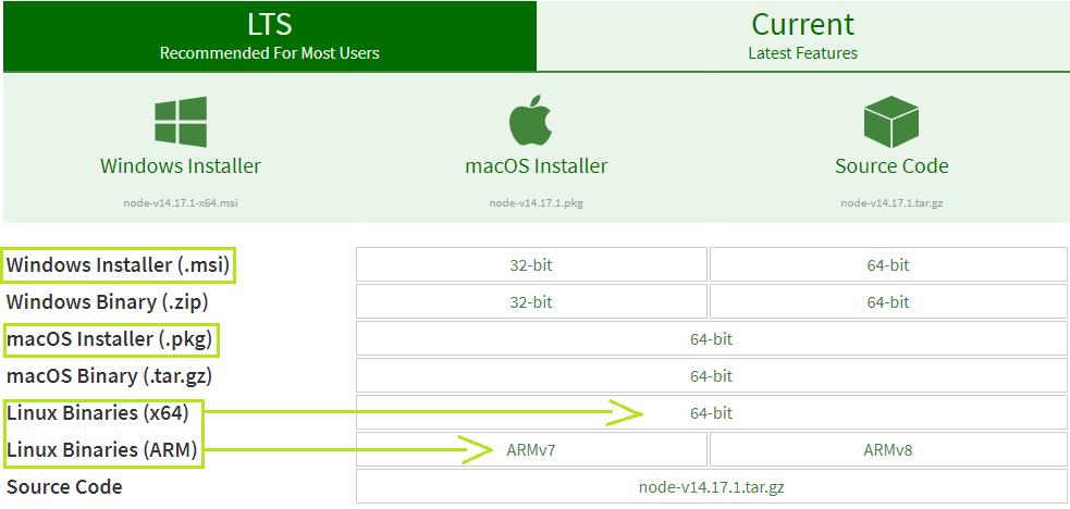 Node Installers Win Mac Linux